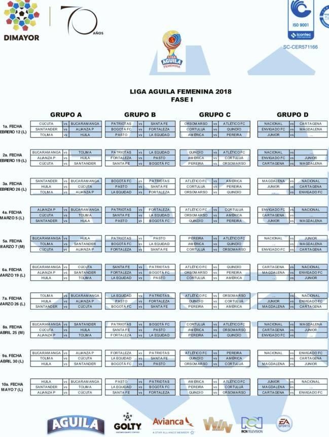 Calendario Liga Femenina.Conoce El Fixture De La Liga Aguila Femenina 2018 As Colombia