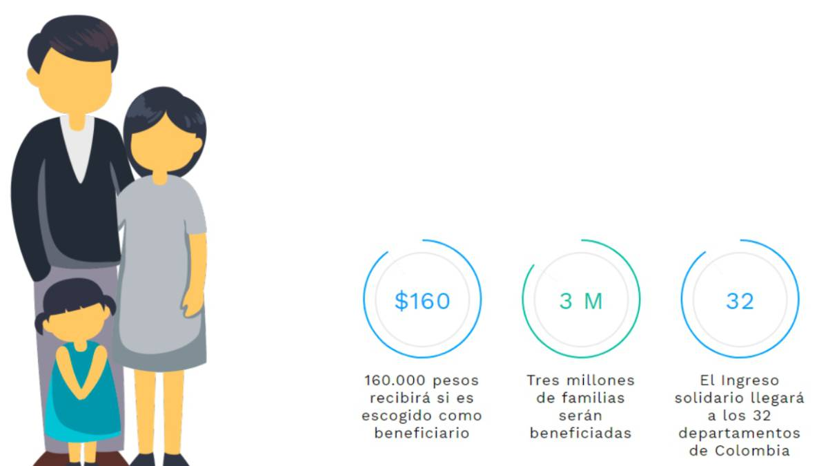 Ingreso solidario en Colombia: ¿cuál es la web del DNP y cómo aplicar al formulario? - AS Colombia