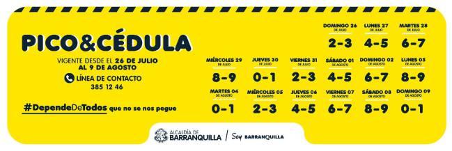 Coronavirus Nuevo Pico Y C U00e9dula En Barranquilla Hasta El