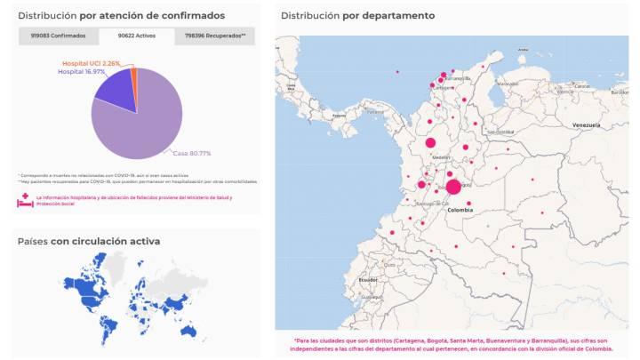 Mapa departamentos COVID-19