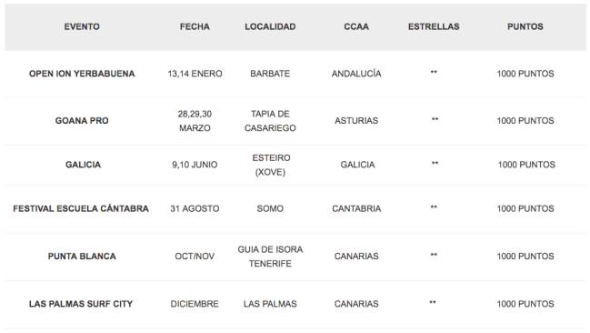 Calendario LaLigaFESURFING