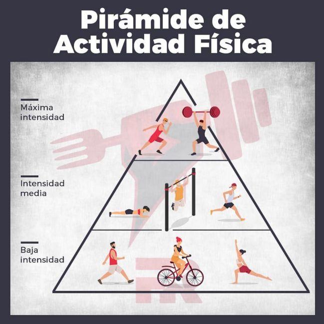 fitness, salud, covid-19, ejercicio físico