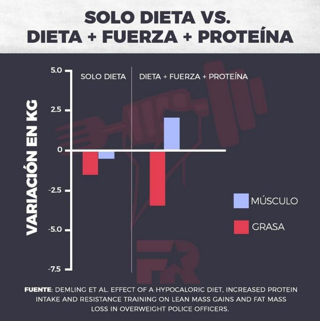 diet, nutrition, health, slimming