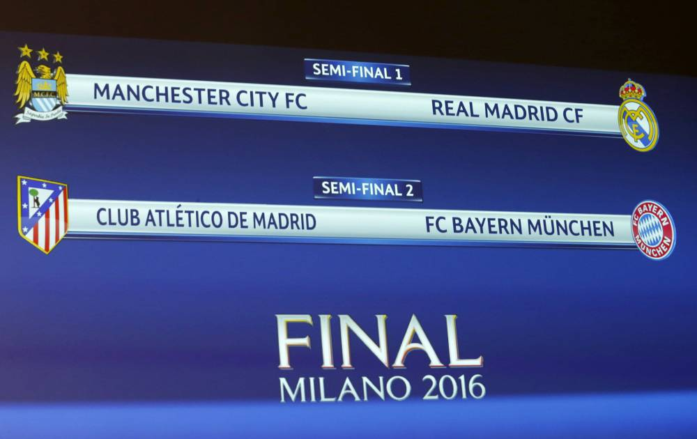 Champions League 2016 draw
