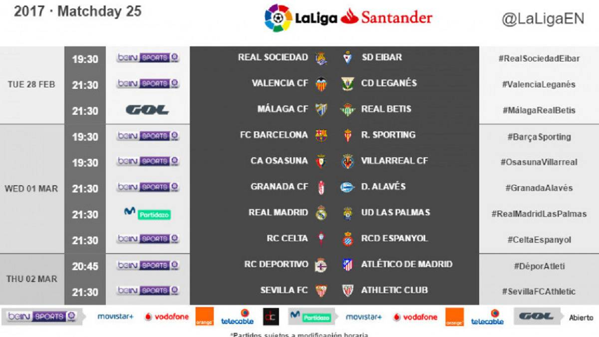 2016/17 LaLiga week 25 schedule announced: dates, kick-off times