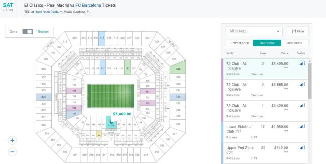 Real Madrid - Barcelona Miami tickets costing 20,000 dollars