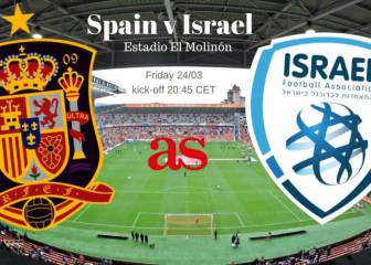 Spain vs. Israel: How and where to watch