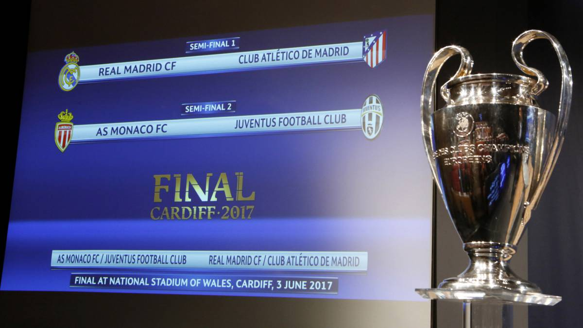 Champions League Draw Update: Champions League And Europa League Semi-final Draw: As It