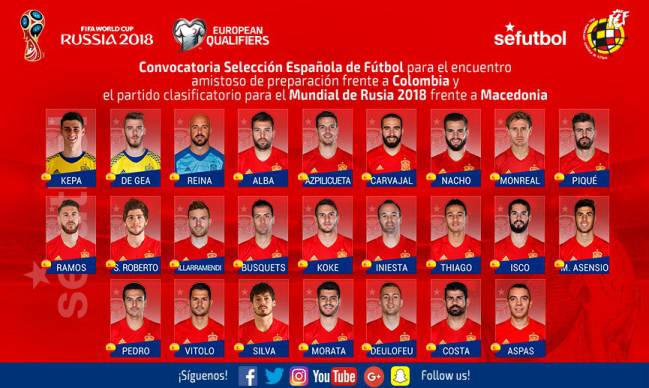 Full squad list for Spain's upcoming games