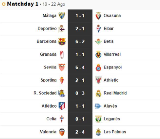 La liga table league 2017 - Spanish league point table ...