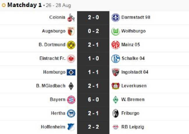 Bundesliga 2016/17 opening weekend