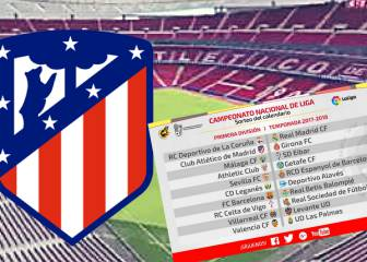 Atlético new LaLiga Wanda life starts in Week 4