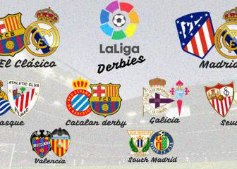 Derby dates for the 2017/18 LaLiga season