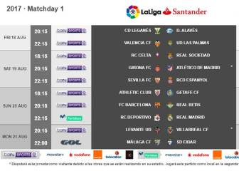 Kick-off times announced for LaLiga Gameweek 1