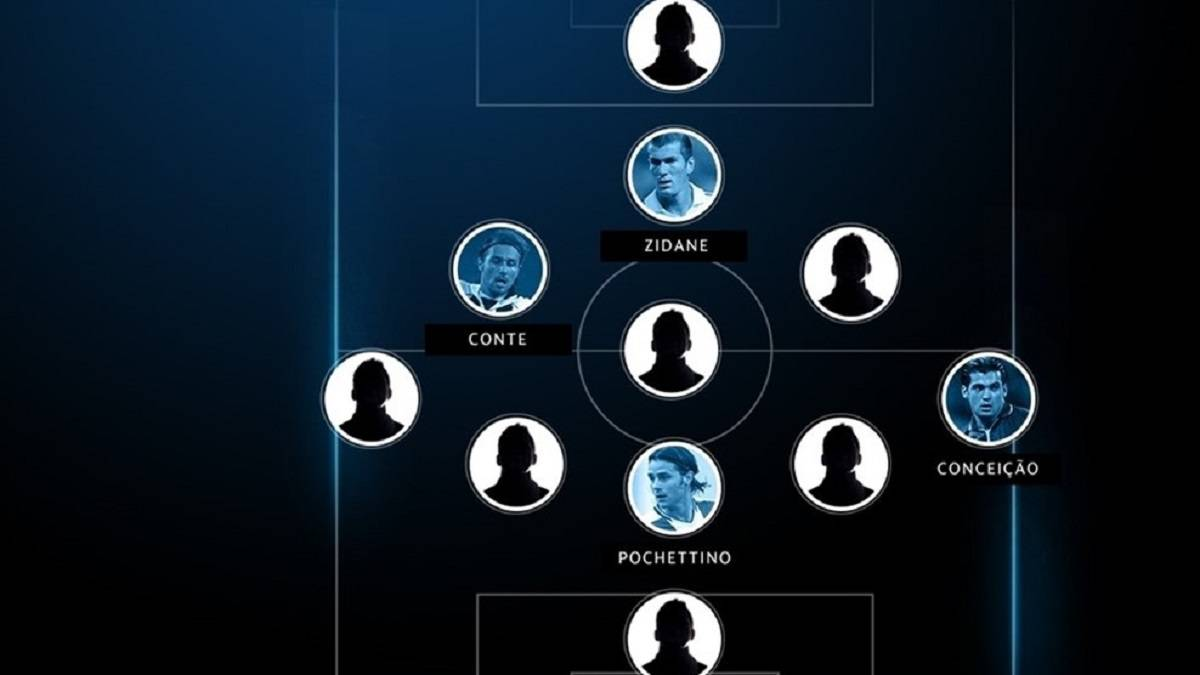 Champions League: Uefa best XI from managers as players
