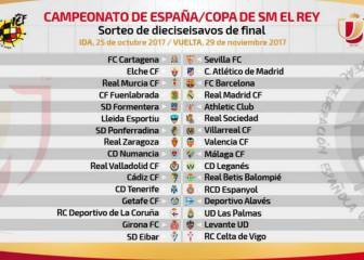 Fuenlabrada, Elche and Murcia handed glamour Copa ties