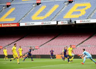 Barcelona vs Las Palmas played behind closed doors