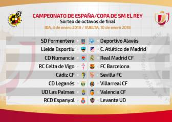 Barça-Celta, Numancia-Madrid and Lleida-Atletico key Copa del Rey draws