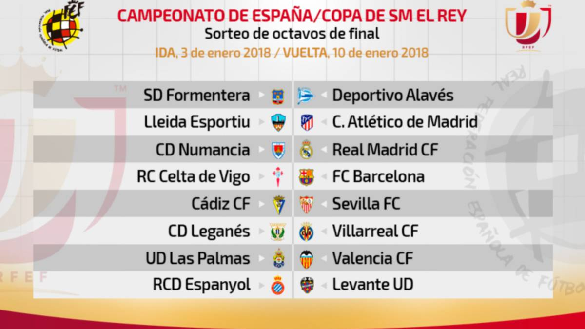 Copa del Rey 2017 last 16 draw: as it happened
