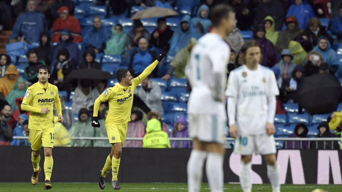Pablo Fornals scored a later goal to seal Villarreal's first ever league victory against Real Madrid, causing pressure on Zidane to increase.