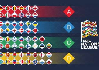 UEFA Nations League live online draw