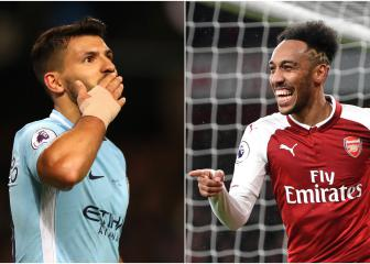 Where do Agüero and Aubameyang rank among Europe's elite?