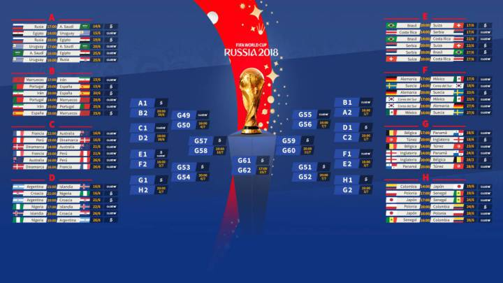 Fair Play Points World Cup 2020.World Cup 2018 Tiebreaker How Fifa Decides The Group Stage
