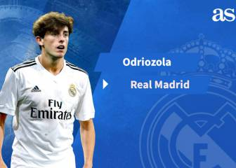 Official: Real Madrid agree terms for Álvaro Odriozola