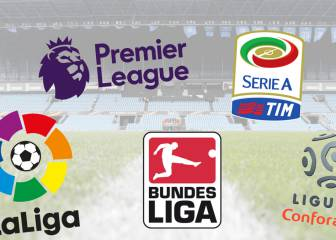 When does the transfer window close? Premier League, LaLiga, Serie A...