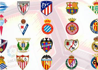 LaLiga 2018/19 fixture list confirmed