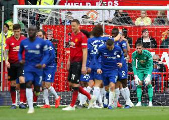 Status quo maintained as United and Chelsea draw