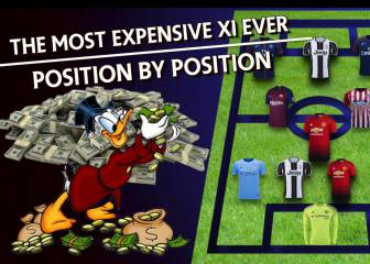 The most expensive players in history, position by position