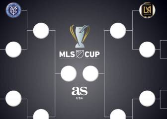 MLS playoff bracket defined