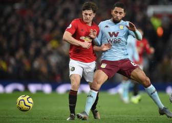 Manchester United held to draw by Aston Villa
