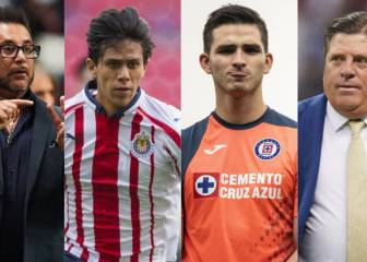 How Liga MX teams look heading into the Clausura 2020