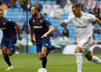 Levante and Real Madrid team news confirmed