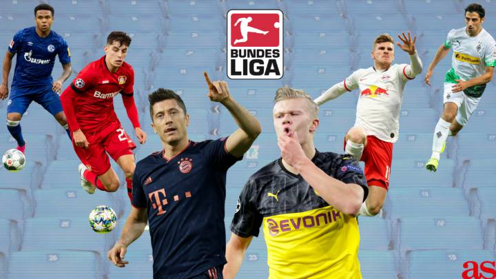 Bundesliga restart: league standings, fixture list and preview