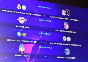 Tough Champions League draws for Madrid and Barcelona