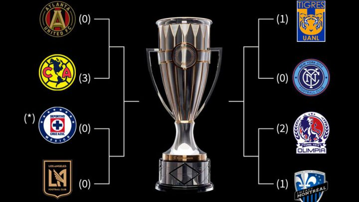 CONCACAF Champions League: schedule set for final rounds of playoffs