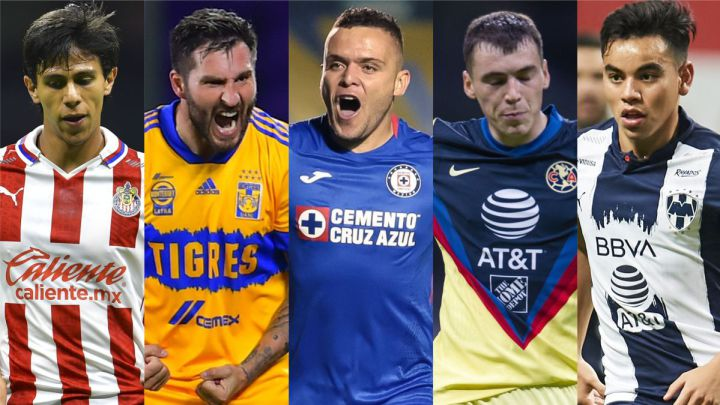 Liga MX teams' values for the 2021 Guardianes tournament