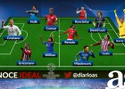 El once ideal hasta octavos de final para la Champions League