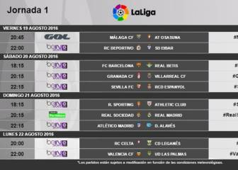 Calendario Real Madrid Liga.Calendario Liga Todas Las Noticias Pag 2 As Com