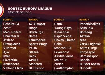 Three Spanish sides await their fate in Europa League draw