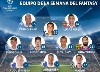 Este es el once ideal de la jornada de Champions League