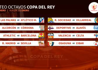 Copa del Rey: Round of 16 dates and kick-off times confirmed