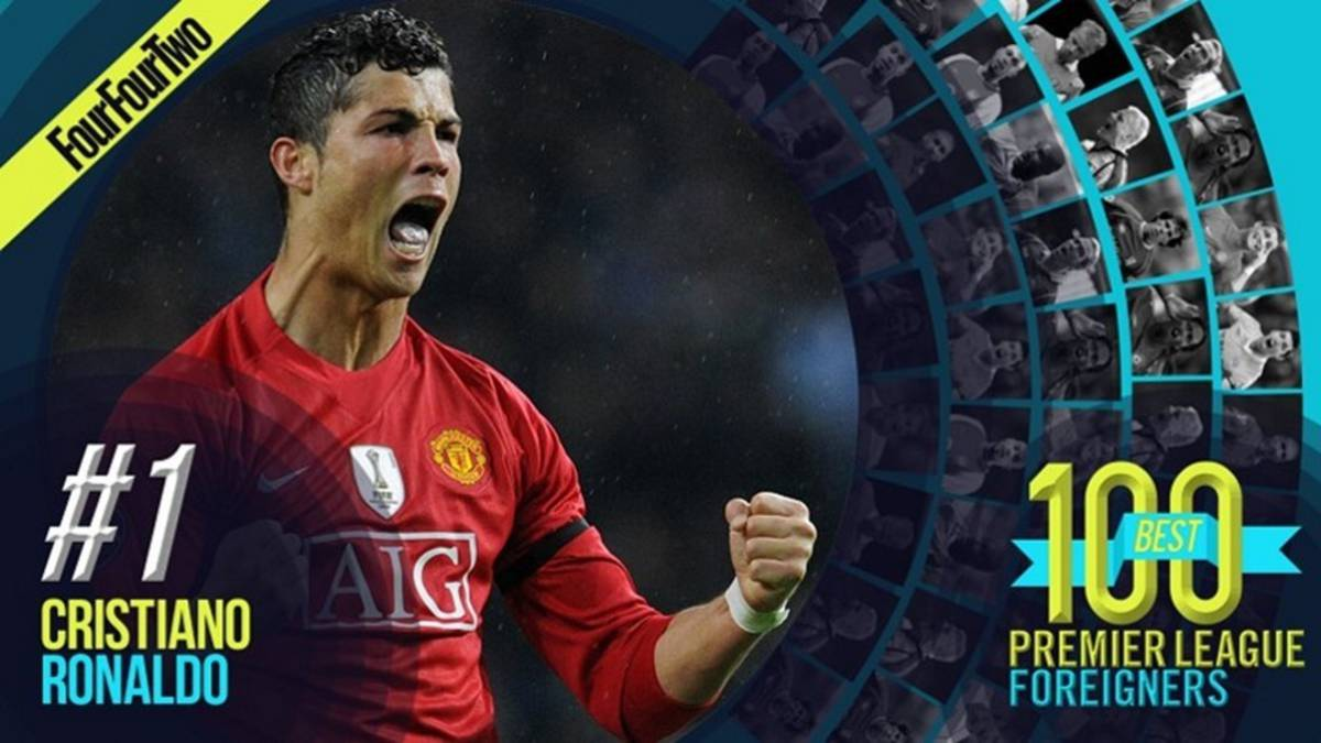 Cristiano Ronaldo named as Britain's best ever foreign player