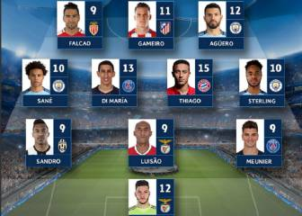 Falcao, en el once de octavos de Champions League