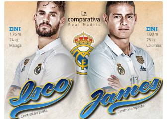 James se impone a Isco