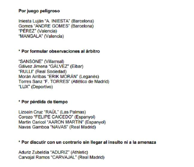 The RFEF disciplinary committee's initial list of cards and suspensions, with Leo Messi conspicuous by his absence.