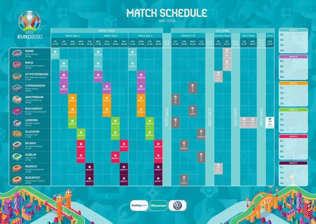 Calendario De Champions 2020.La Uefa Confirma El Calendiario Para La Eurocopa De 2020 As Com